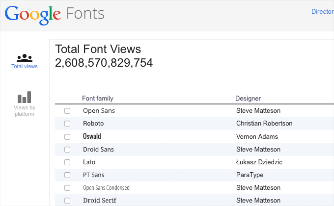Font views counter