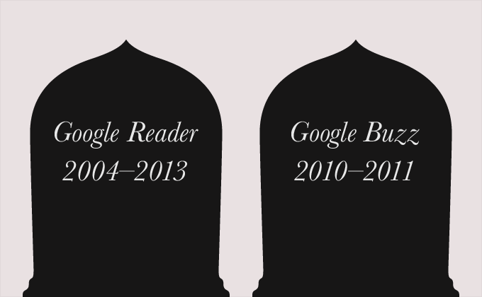 Goodbye Google Reader and Google Buzz