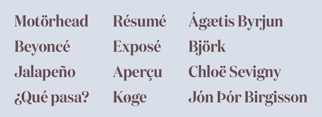 Examples of diacritical marks and accented characters