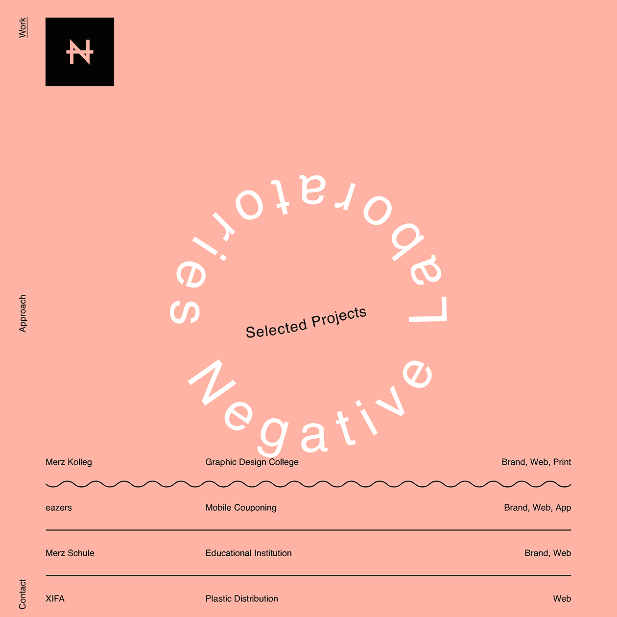 Fonts Used: Helvetica · Typewolf Typography Inspiration